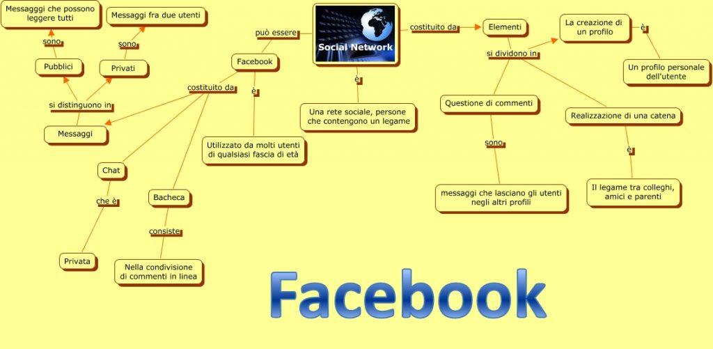mappa-facebook