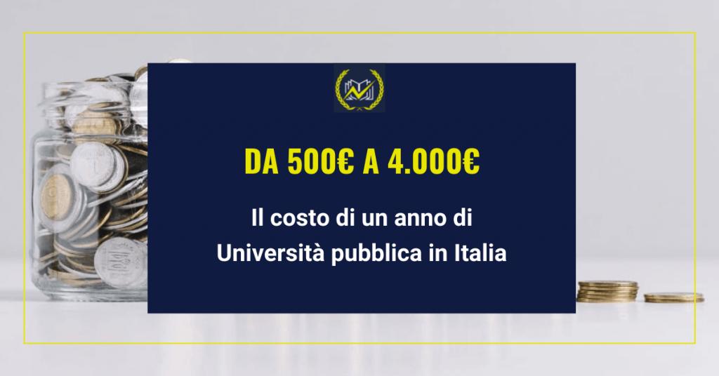 Il costo delle università italiane. Genio in 21 giorni. 2021